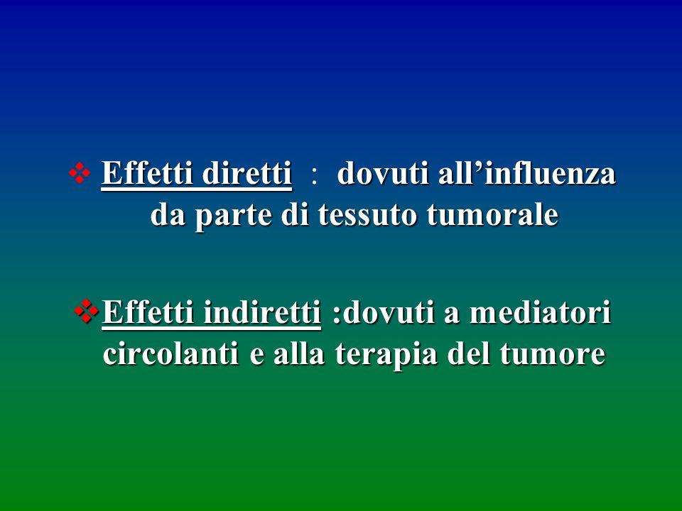 Effetti direttidovuti allinfluenza da parte di tessuto tumorale Effetti diretti : dovuti allinfluenza da parte di tessuto tumorale Effetti indiretti :