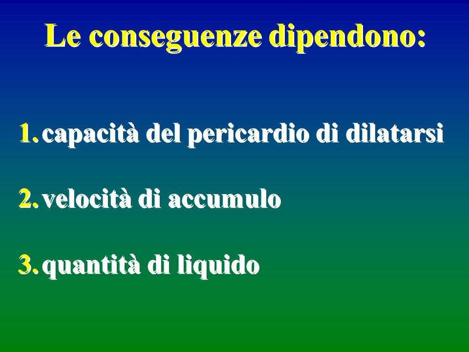 Le conseguenze dipendono: 1.capacità del pericardio di dilatarsi 2.velocità di accumulo 3.quantità di liquido 1.capacità del pericardio di dilatarsi 2