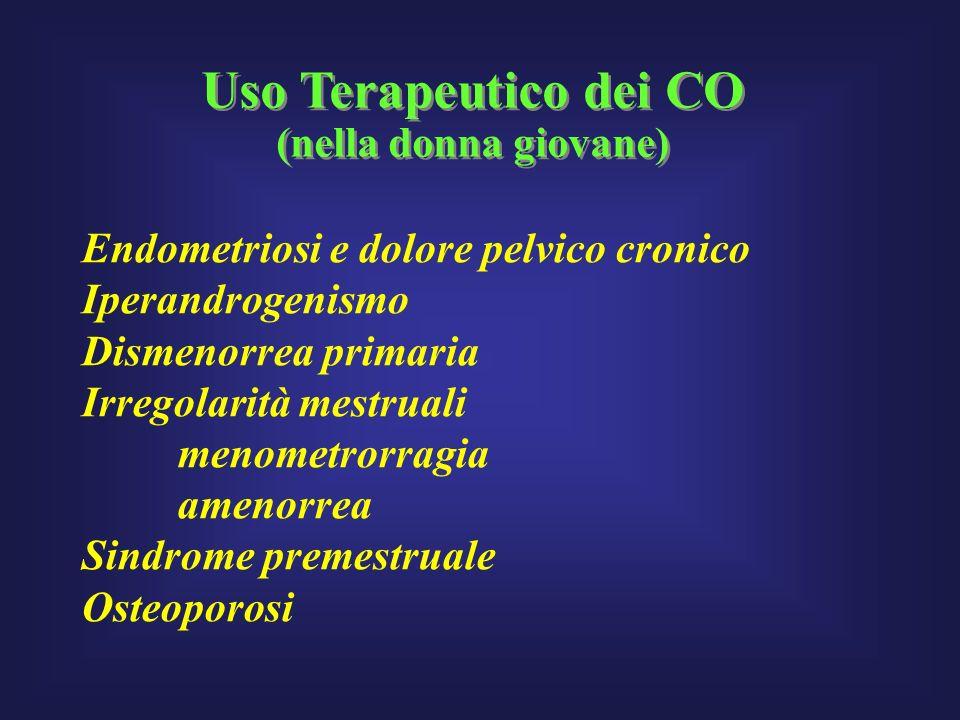 CO NELLA MENORRAGIA: CONCLUSIONI Farmaci non steroidei T erapia iniziale CO Solitamente più efficaci per il trattamento di lunga durata dei flussi mestruali abbondanti Showstack et al 2006 Identifica solo un piccolo studio nel quale non si riscontrano differenze statisticamente significative tra OC, acido mefenamico, basse dosi di danazolo, naproxene nel trattamento delle menorragie ovulatorie 19971997