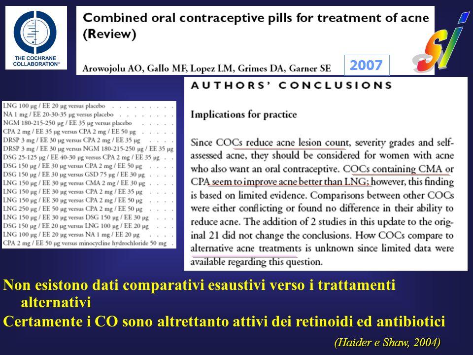2007 Non esistono dati comparativi esaustivi verso i trattamenti alternativi (Haider e Shaw, 2004) Certamente i CO sono altrettanto attivi dei retinoi