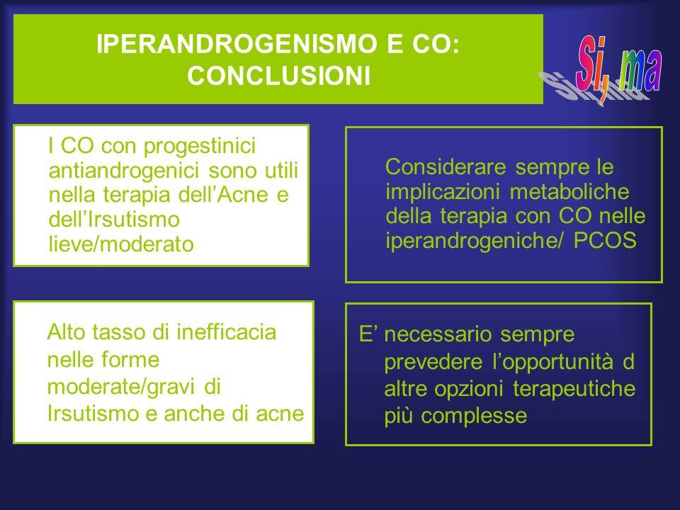 IPERANDROGENISMO E CO: CONCLUSIONI I CO con progestinici antiandrogenici sono utili nella terapia dellAcne e dellIrsutismo lieve/moderato Considerare