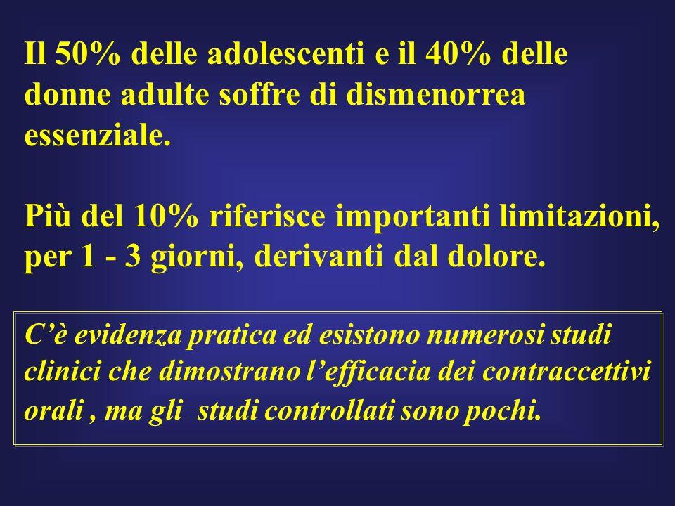 Il 50% delle adolescenti e il 40% delle donne adulte soffre di dismenorrea essenziale. Più del 10% riferisce importanti limitazioni, per 1 - 3 giorni,