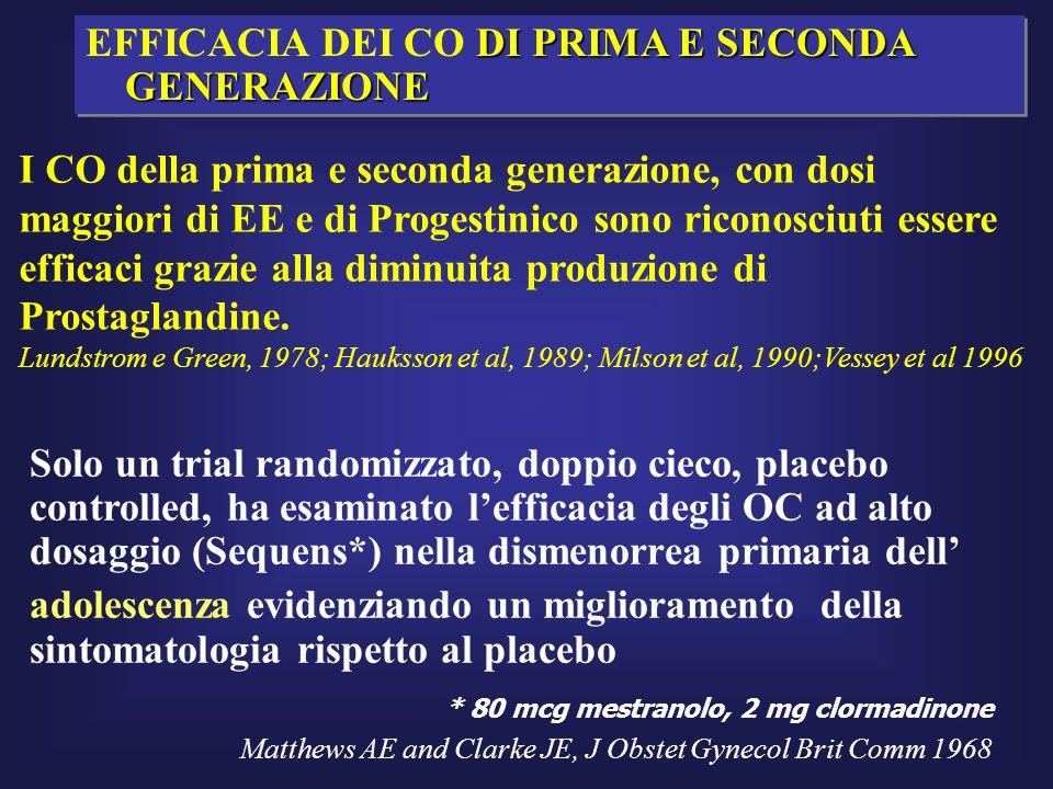 I CO della prima e seconda generazione, con dosi maggiori di EE e di Progestinico sono riconosciuti essere efficaci grazie alla diminuita produzione d