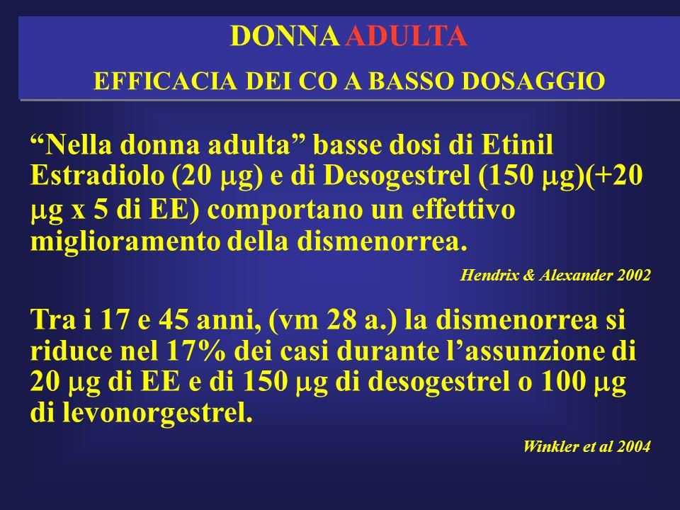 Nella donna adulta basse dosi di Etinil Estradiolo (20 g) e di Desogestrel (150 g)(+20 g x 5 di EE) comportano un effettivo miglioramento della dismen