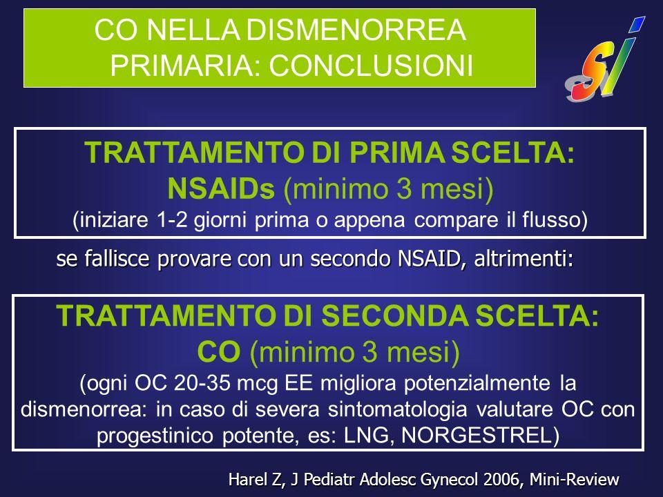 CO NELLA DISMENORREA PRIMARIA: CONCLUSIONI TRATTAMENTO DI PRIMA SCELTA: NSAIDs (minimo 3 mesi) (iniziare 1-2 giorni prima o appena compare il flusso)