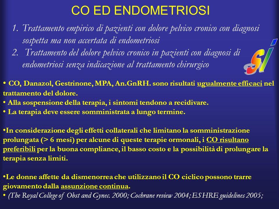 CO ed endometriosi: somministrazione continuativa dopo fallimento della somministrazione ciclica Vercellini 2003: etinilestradiolo 0.02mg, desogestrel 0.15mg CO ed endometriosi: somministrazione continuativa dopo fallimento della somministrazione ciclica Vercellini 2003: etinilestradiolo 0.02mg, desogestrel 0.15mg 75±13 31±1731±17