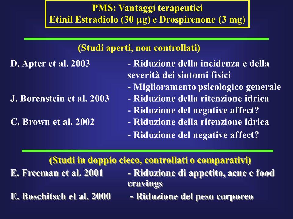 PMS: Vantaggi terapeutici Etinil Estradiolo (30 g) e Drospirenone (3 mg) D. Apter et al. 2003- Riduzione della incidenza e della severità dei sintomi