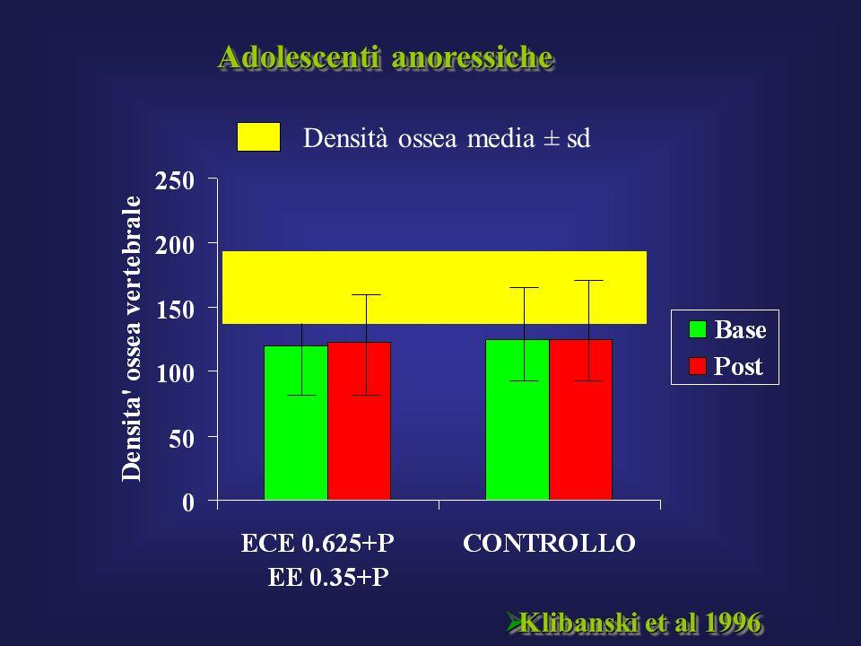 Densità ossea media ± sd Adolescenti anoressiche Klibanski et al 1996 Klibanski et al 1996