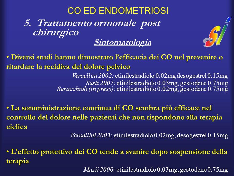 Gruppo A Nessuna terapia (87 pz) Gruppo B Terapia ciclica (92 pz) Gruppo C Terapia continua (95 pz) Chirurgia conservativa laparoscopica FOLLOW-UP: 24 MESI Controllo clinico ed ecografico ogni 6 mesi : recidiva del dolore (VAS score 4) Dismenorrea Dispareunia Dolore pelvico cronico COC ED ENDOMETRIOSI LA TERAPIA MEDICA POST-OPERATORIA E DPC etinilestradiolo 0.020mg, gestodene 0.075mg