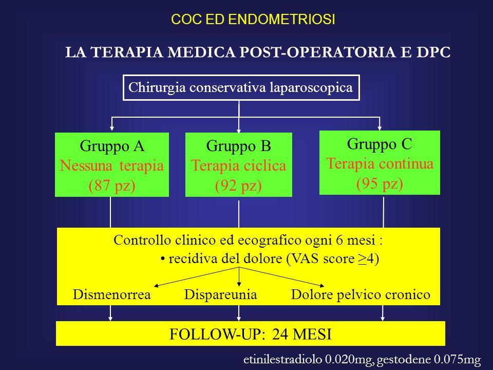 CO ED IPERANDROGENISMO Tutti i CO attualmente disponibili possono migliorare liperandrogenismo Sopprimono la secrezione delle gonadotropine Sopprimono la secrezione delle gonadotropine Riducono la secrezione androgenica ovarica Riducono la secrezione androgenica ovarica Aumentano la sintesi di SHBG e diminuiscono il T libero Aumentano la sintesi di SHBG e diminuiscono il T libero I Progestinici Antiandrogenici, quando presenti, inibiscono il legame Recettore /T-DHT I Progestinici Antiandrogenici, quando presenti, inibiscono il legame Recettore /T-DHT Non tutti gli EP sono metabolicamente neutri in particolare nei confronti della Sensibilità Insulinica Non tutti gli EP sono metabolicamente neutri in particolare nei confronti della Sensibilità Insulinica Tutti i CO attualmente disponibili possono migliorare liperandrogenismo Sopprimono la secrezione delle gonadotropine Sopprimono la secrezione delle gonadotropine Riducono la secrezione androgenica ovarica Riducono la secrezione androgenica ovarica Aumentano la sintesi di SHBG e diminuiscono il T libero Aumentano la sintesi di SHBG e diminuiscono il T libero I Progestinici Antiandrogenici, quando presenti, inibiscono il legame Recettore /T-DHT I Progestinici Antiandrogenici, quando presenti, inibiscono il legame Recettore /T-DHT Non tutti gli EP sono metabolicamente neutri in particolare nei confronti della Sensibilità Insulinica Non tutti gli EP sono metabolicamente neutri in particolare nei confronti della Sensibilità Insulinica