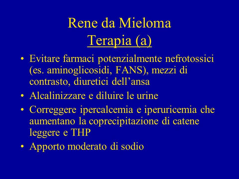 Rene da Mieloma Terapia (a) Evitare farmaci potenzialmente nefrotossici (es. aminoglicosidi, FANS), mezzi di contrasto, diuretici dellansa Alcalinizza