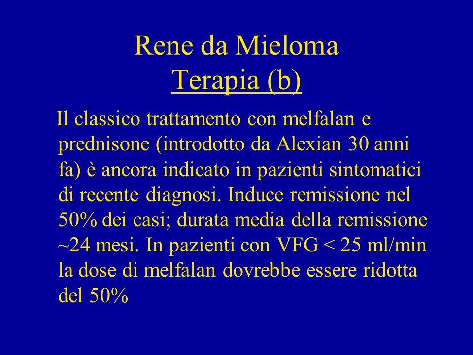 Rene da Mieloma Terapia (b) Il classico trattamento con melfalan e prednisone (introdotto da Alexian 30 anni fa) è ancora indicato in pazienti sintoma