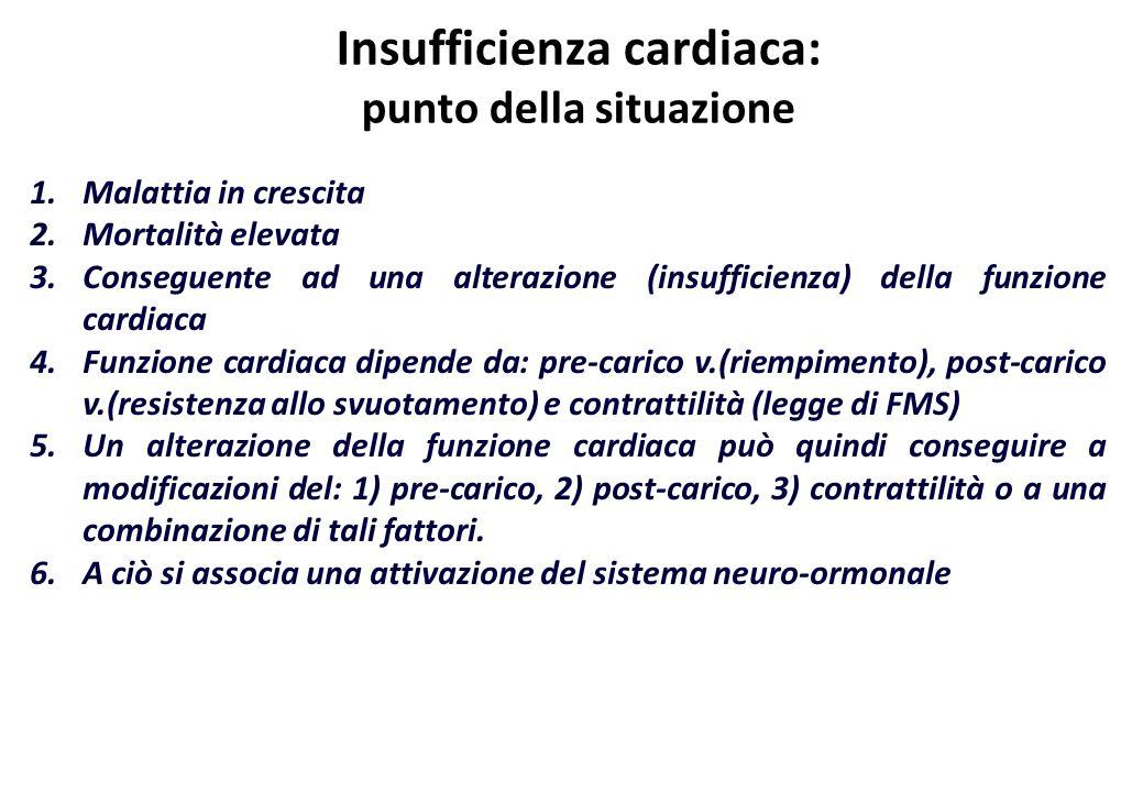 Insufficienza cardiaca: punto della situazione 1.Malattia in crescita 2.Mortalità elevata 3.Conseguente ad una alterazione (insufficienza) della funzi
