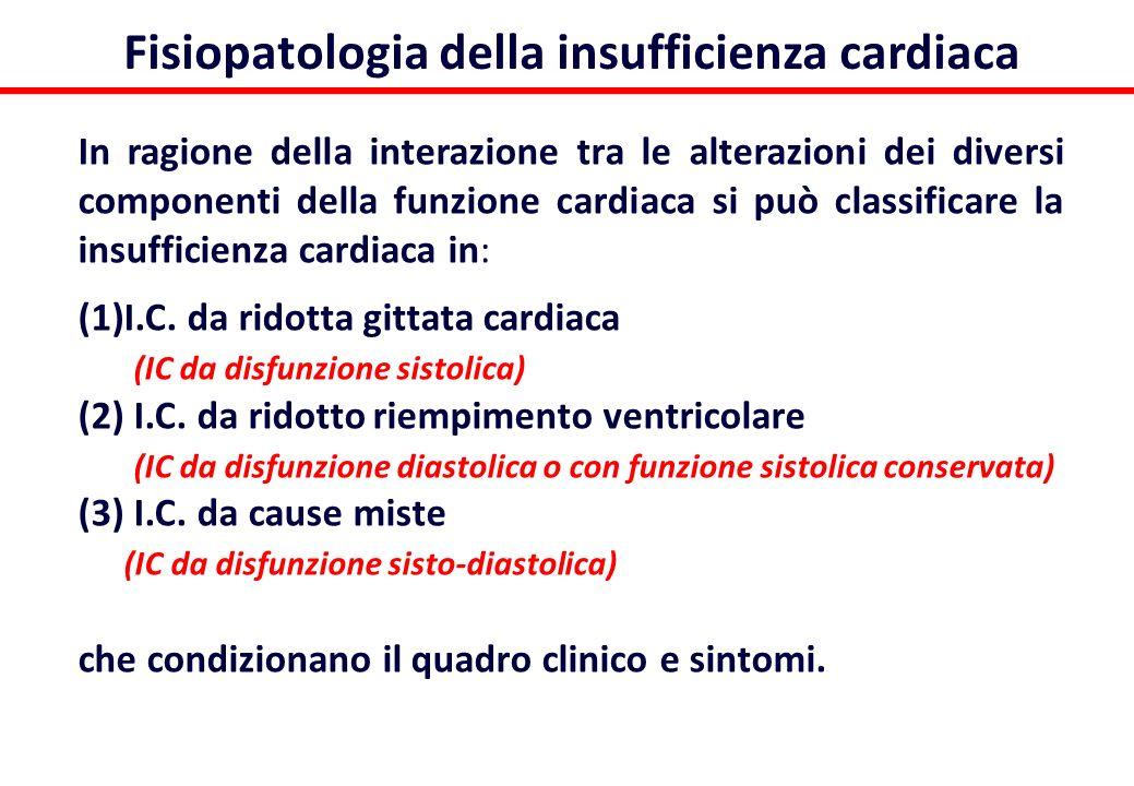 In ragione della interazione tra le alterazioni dei diversi componenti della funzione cardiaca si può classificare la insufficienza cardiaca in: (1)I.
