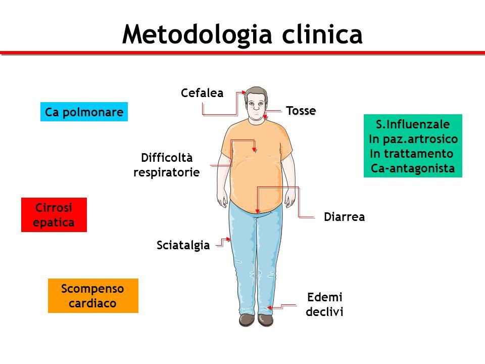 Metodologia clinica Elementi di procedura-2 1.Procedere alla verifica della ipotesi diagnostica formulata (indagini strumentali, biochimiche, ecc.) 2.Eliminare alcune delle ipotesi diagnostiche prospettate, ma non sostenibili 3.Perseguire in maniera più accurata i sospetti diagnostici più probabili (es.TAC, RMN, PET,…) 4.Considerare la possibilità di fattori di confusione (altre patologie, effetti collaterali di farmaci, ecc.) 5.Formulare la diagnosi più verosimile considerandone la natura sempre probabilistica