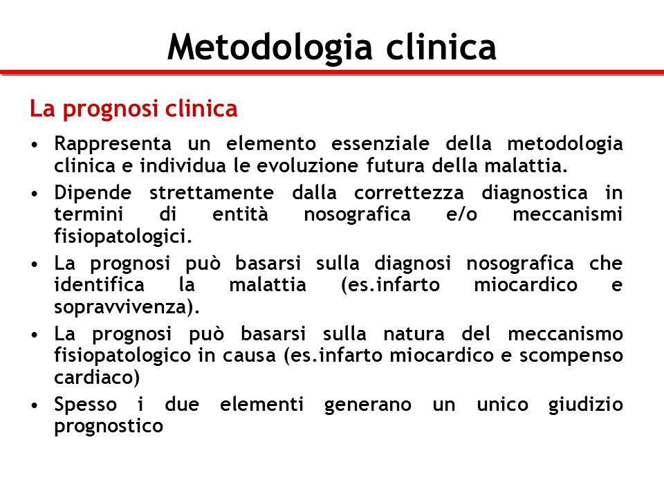 Metodologia clinica Paziente Anamnesi, esame obiettivo Segni e sintomi Ipotesi diagnostiche plausibili Indagini ulteriori Diagnosi finale Interpretazione fisiopatologica Prognosi clinica Terapia