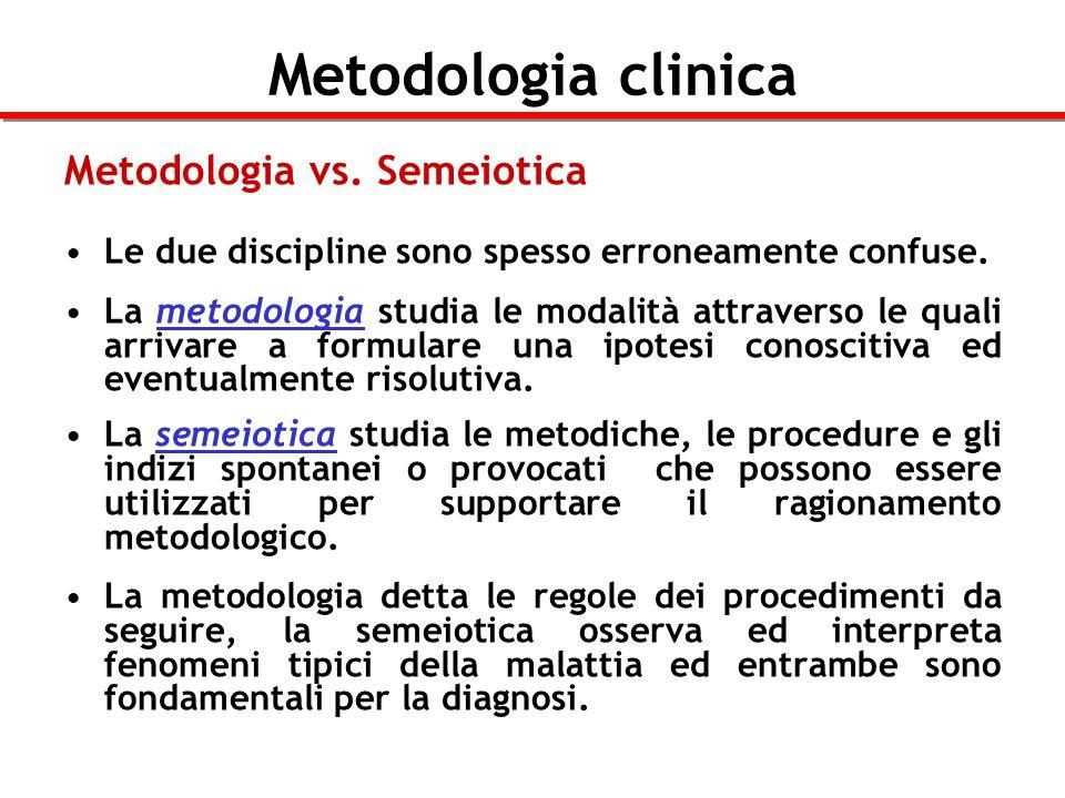 Metodologia clinica Principi generali Solide conoscenze e preparazione Intuizione e vivacità mentale Ideazione di un piano di lavoro Identificazione di una strategia investigativa