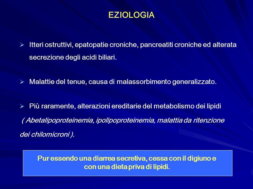 EZIOLOGIA Itteri ostruttivi, epatopatie croniche, pancreatiti croniche ed alterata secrezione degli acidi biliari. Malattie del tenue, causa di malass