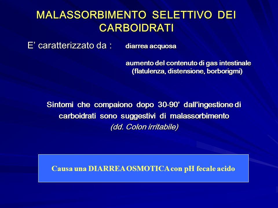 MALASSORBIMENTO SELETTIVO DEI CARBOIDRATI E caratterizzato da : diarrea acquosa aumento del contenuto di gas intestinale aumento del contenuto di gas