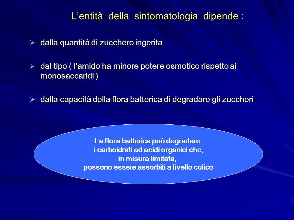 Lentità della sintomatologia dipende : dalla quantità di zucchero ingerita dalla quantità di zucchero ingerita dal tipo ( lamido ha minore potere osmo