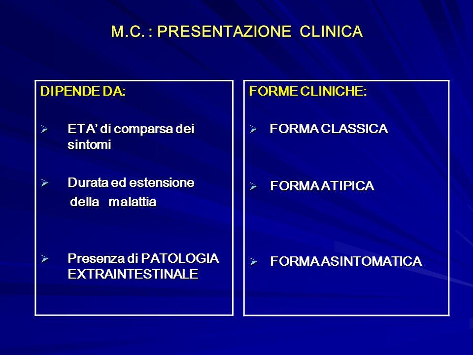 M.C. : PRESENTAZIONE CLINICA FORME CLINICHE: FORMA CLASSICA FORMA CLASSICA FORMA ATIPICA FORMA ATIPICA FORMA ASINTOMATICA FORMA ASINTOMATICA DIPENDE D