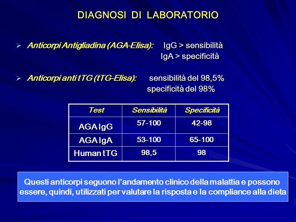 DIAGNOSI DI LABORATORIO Anticorpi Antigliadina (AGA-Elisa): IgG > sensibilità Anticorpi Antigliadina (AGA-Elisa): IgG > sensibilità IgA > specificità