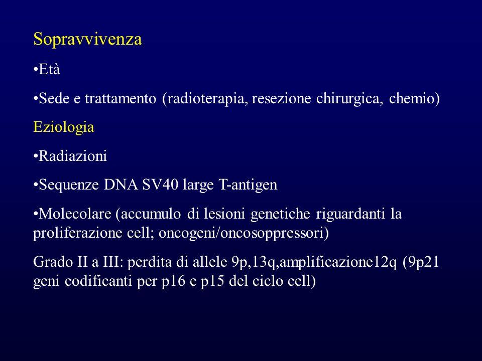 Sopravvivenza Età Sede e trattamento (radioterapia, resezione chirurgica, chemio) Eziologia Radiazioni Sequenze DNA SV40 large T-antigen Molecolare (a