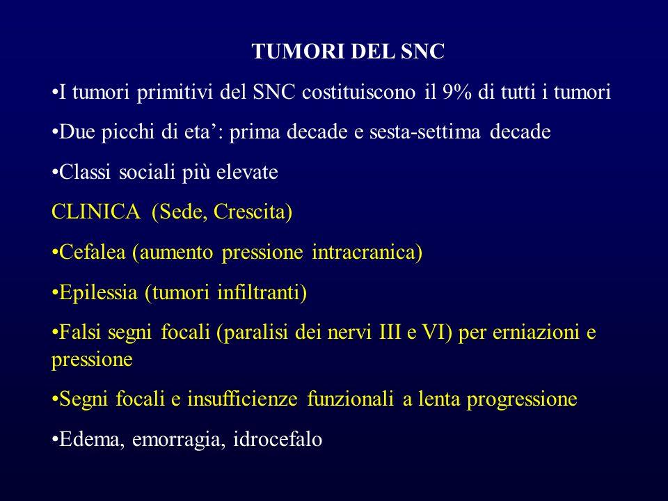 TUMORI DEL SNC I tumori primitivi del SNC costituiscono il 9% di tutti i tumori Due picchi di eta: prima decade e sesta-settima decade Classi sociali