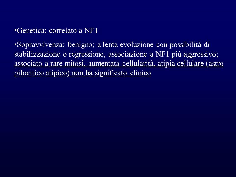 Genetica: correlato a NF1 Sopravvivenza: benigno; a lenta evoluzione con possibilità di stabilizzazione o regressione, associazione a NF1 più aggressi