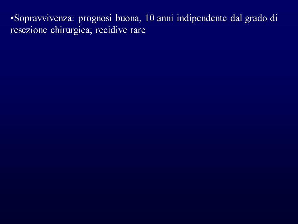 Sopravvivenza: prognosi buona, 10 anni indipendente dal grado di resezione chirurgica; recidive rare