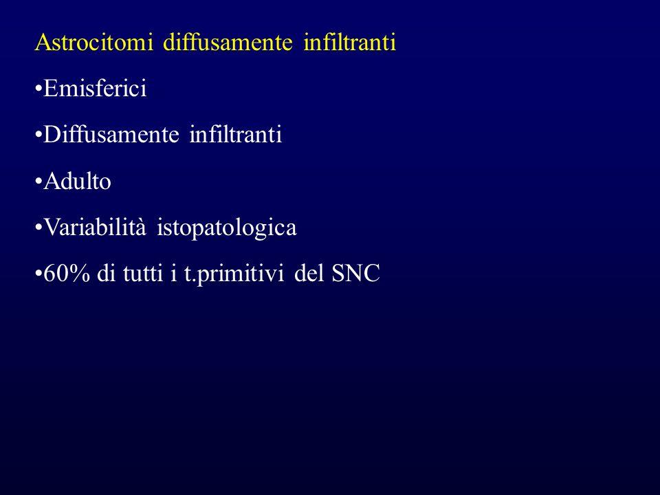 Astrocitomi diffusamente infiltranti Emisferici Diffusamente infiltranti Adulto Variabilità istopatologica 60% di tutti i t.primitivi del SNC