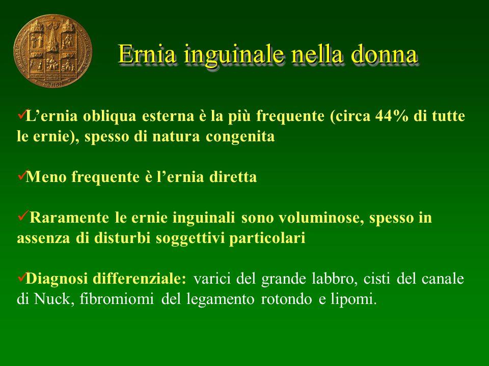 Ernia inguinale nella donna Lernia obliqua esterna è la più frequente (circa 44% di tutte le ernie), spesso di natura congenita Meno frequente è lerni