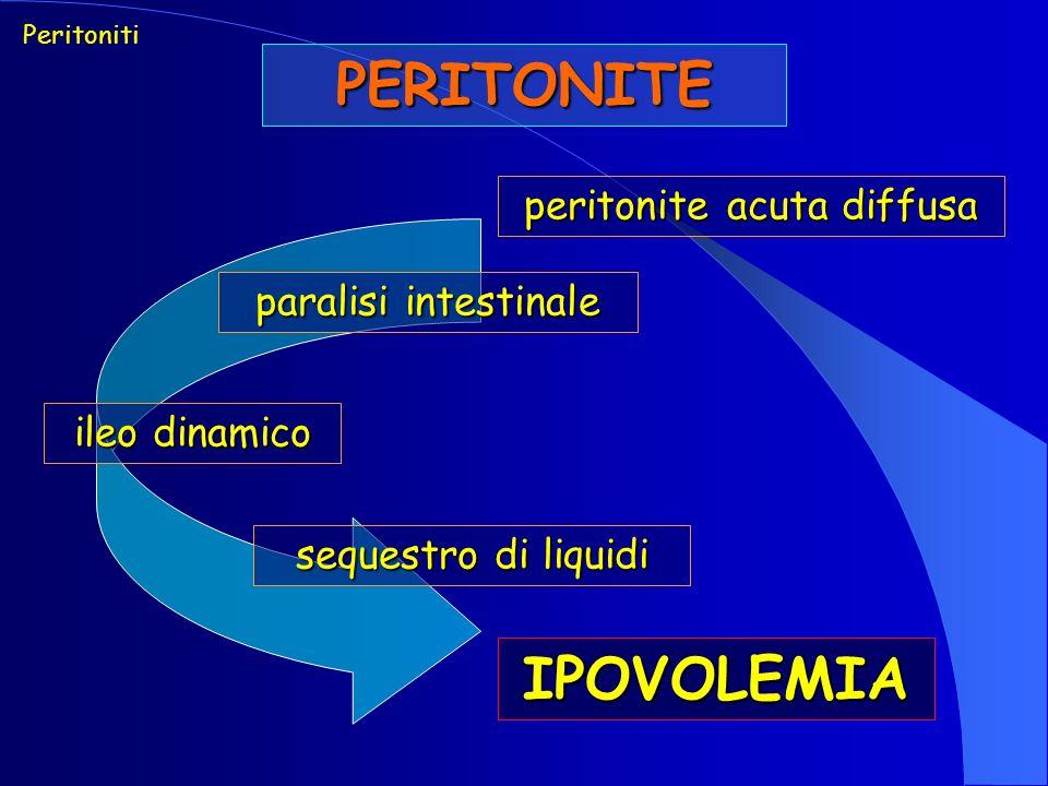 PERITONITE Peritoniti peritonite acuta diffusa paralisi intestinale ileo dinamico sequestro di liquidi IPOVOLEMIA