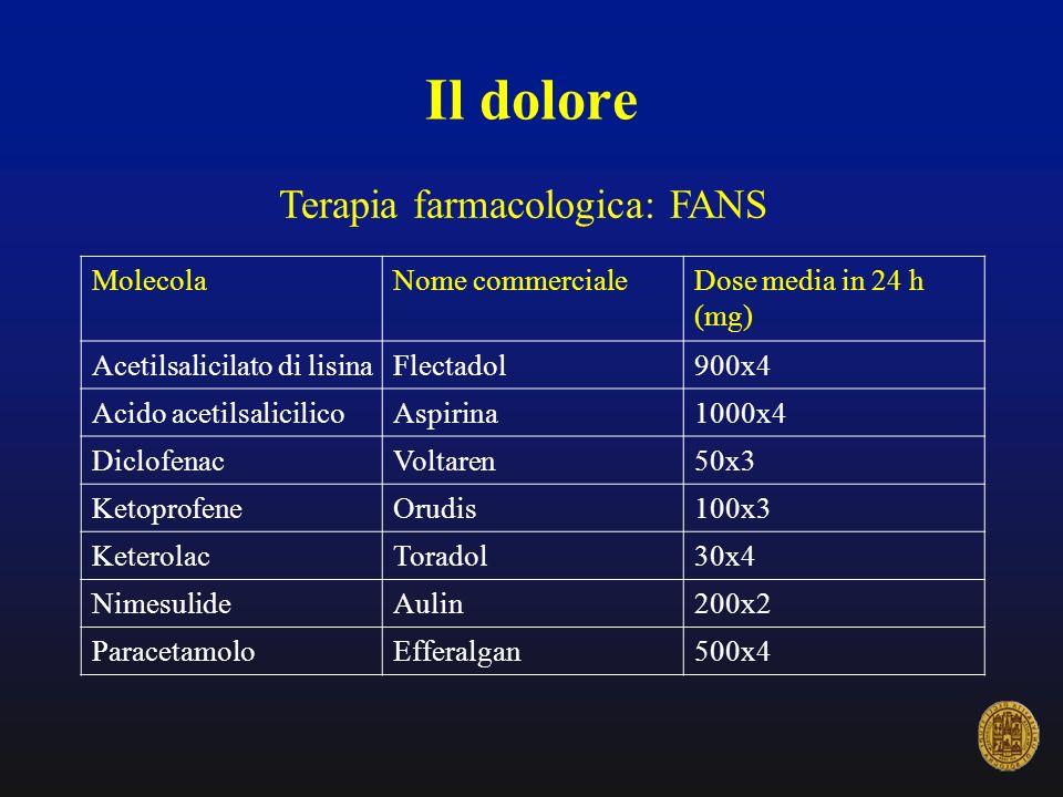 Il dolore Terapia farmacologica: FANS MolecolaNome commercialeDose media in 24 h (mg) Acetilsalicilato di lisinaFlectadol900x4 Acido acetilsalicilicoA