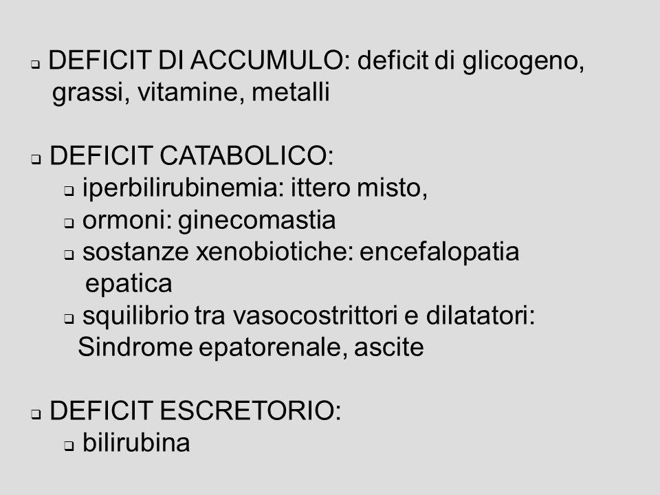 DEFICIT METABOLICO: Disordini del metabolismo glicemico: da ridotta tolleranza fino a Diabete Mellito franco Disordini del metabolismo lipidico: ipocolesterolemia DEFICIT BIOSINTETICO ipoalbumina: edemi, ascite ipocoagulabilità, tendenza al sanguinamento complemento: infezioni