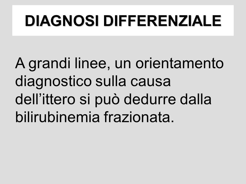 b)Difetto di coniugazione I.(Ittero fisiologico del neonato) II.Sindrome di Crigler-Najjar Tipo I e Tipo II III.Cirrosi epatica c)Difetto di escrezione I.Sindrome di Dubin-Johnson II.Sindrome di Rotor 3.