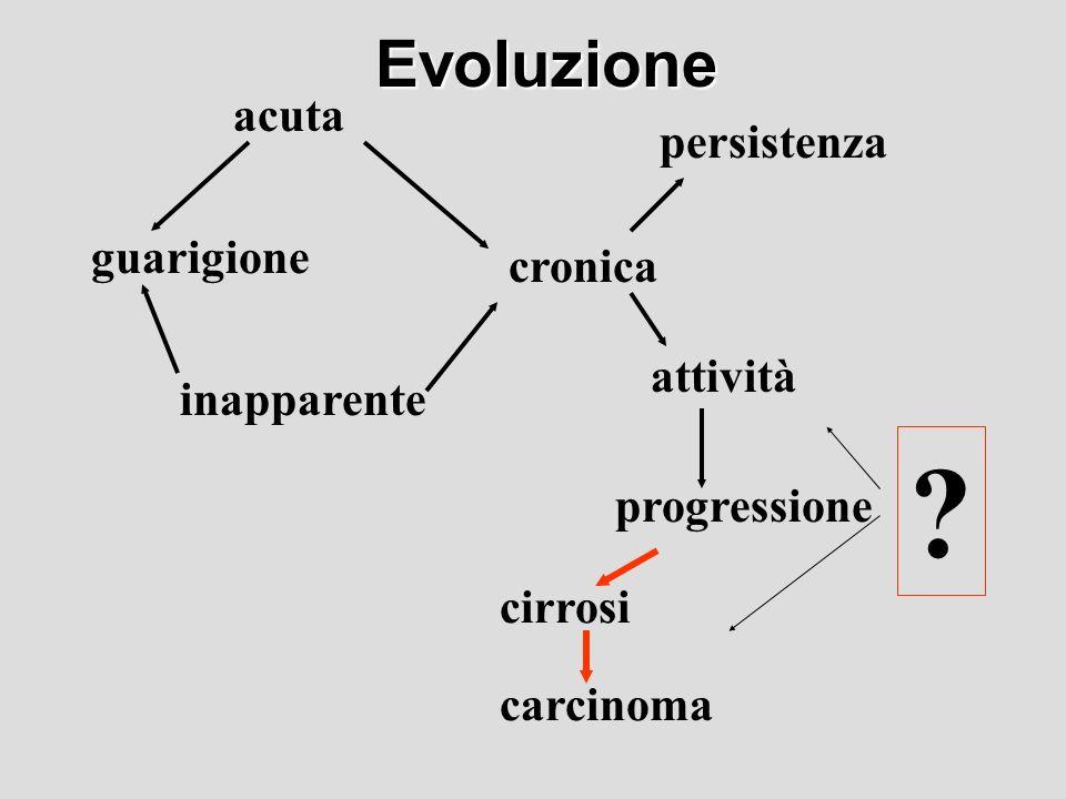 Eziologia * virus - classici (A,B,C,D,E…) * altri virus e batteri (e.g.