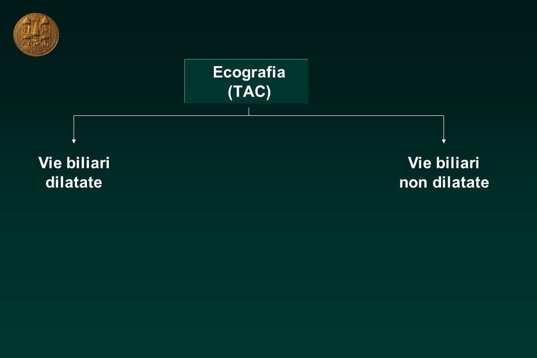 Ecografia (TAC) Ecografia (TAC) Vie biliari dilatate Vie biliari non dilatate
