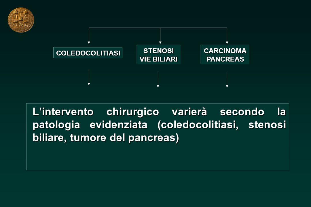 Lintervento chirurgico varierà secondo la patologia evidenziata (coledocolitiasi, stenosi biliare, tumore del pancreas) COLEDOCOLITIASI STENOSI VIE BI