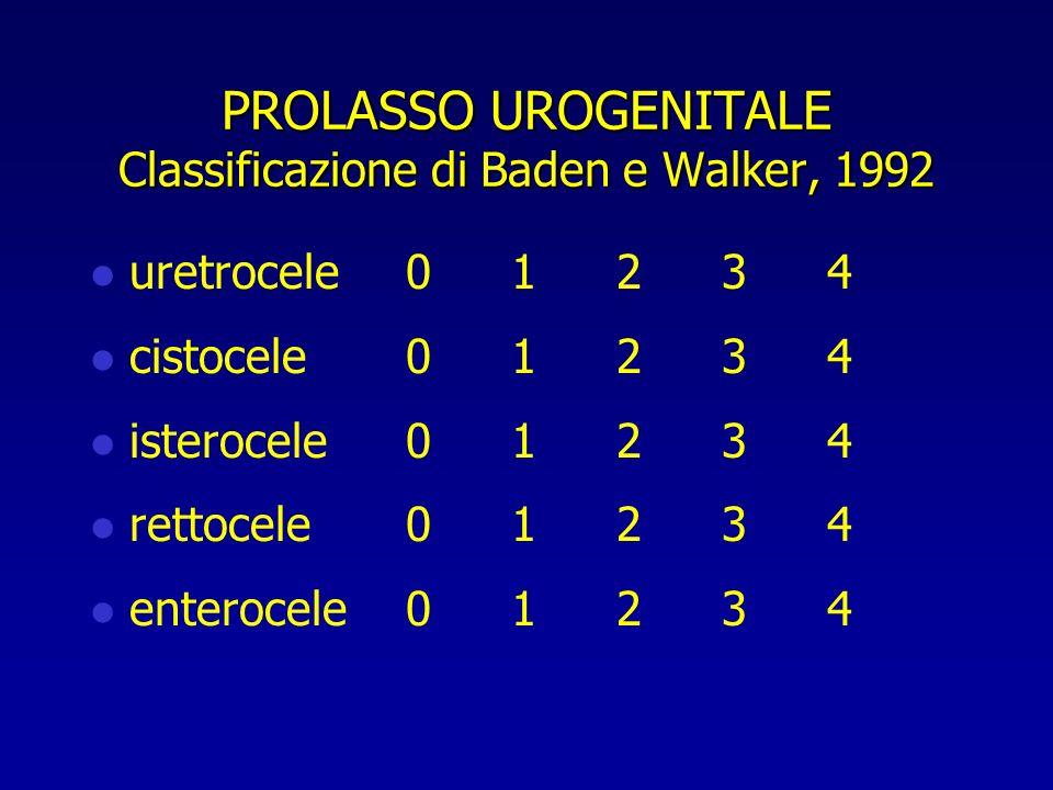 PROLASSO UROGENITALE Classificazione di Baden e Walker, 1992 l uretrocele01234 l cistocele01234 l isterocele01234 l rettocele01234 l enterocele01234