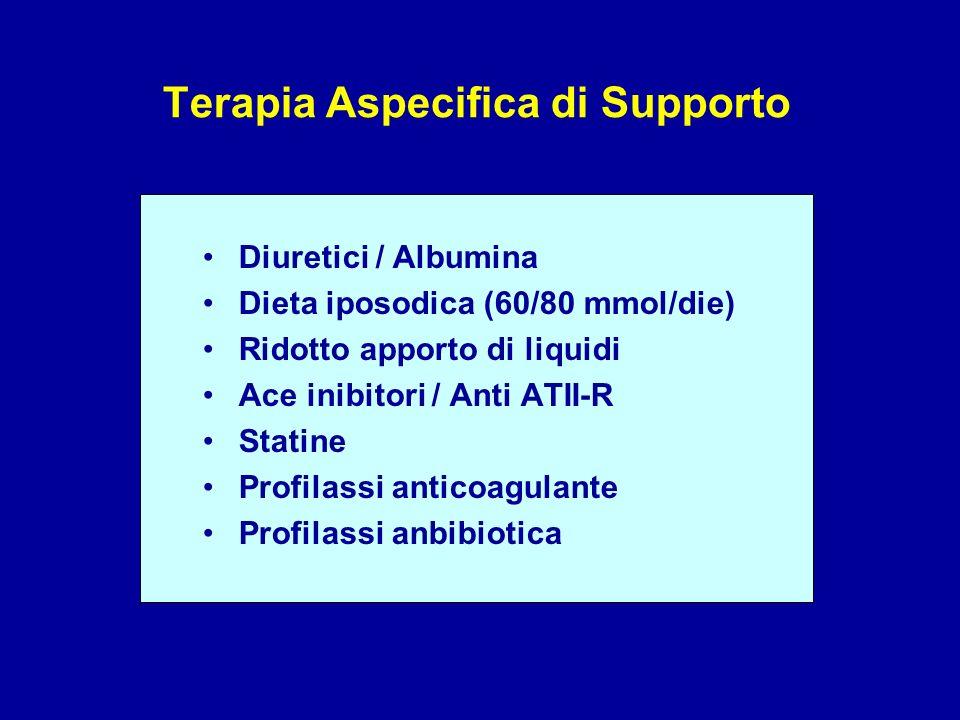 Terapia Aspecifica di Supporto Diuretici / Albumina Dieta iposodica (60/80 mmol/die) Ridotto apporto di liquidi Ace inibitori / Anti ATII-R Statine Pr