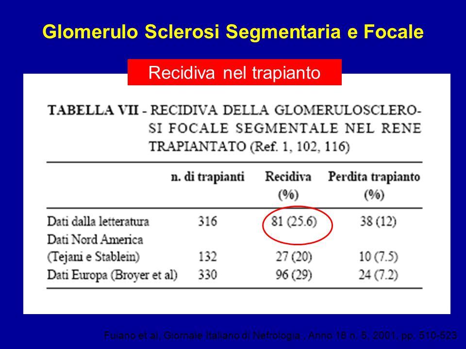 Fuiano et al, Giornale Italiano di Nefrologia, Anno 18 n. 5, 2001, pp. 510-523 Recidiva nel trapianto Glomerulo Sclerosi Segmentaria e Focale