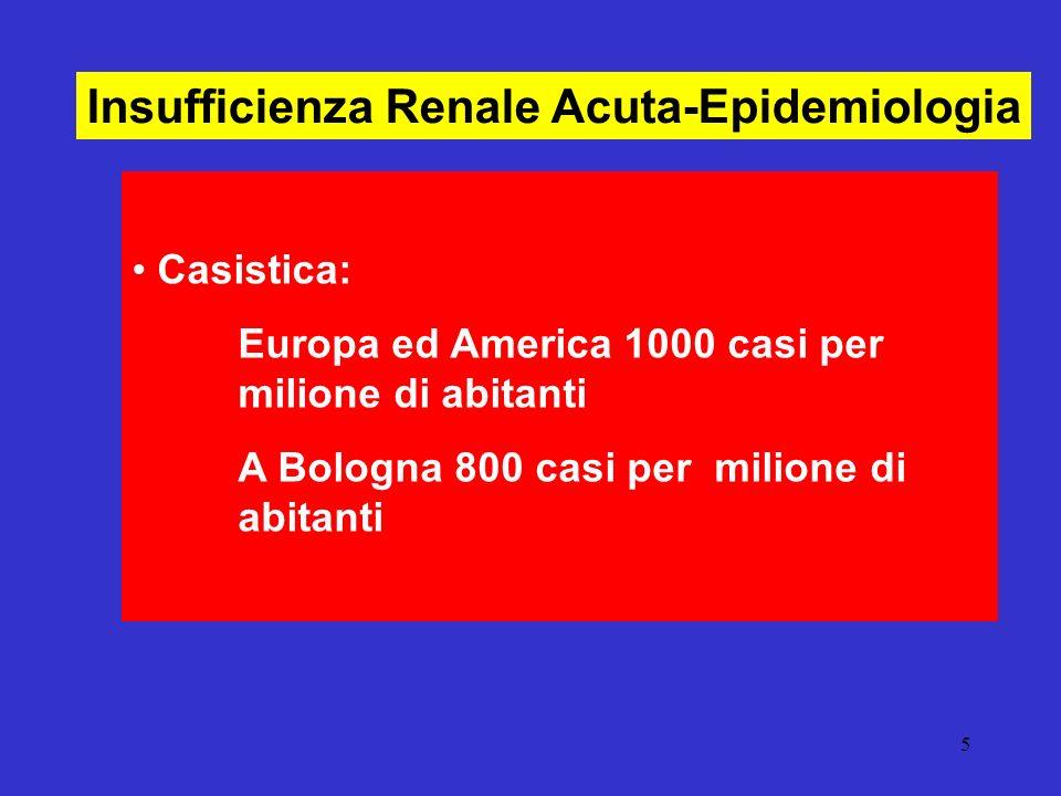 5 Insufficienza Renale Acuta-Epidemiologia Casistica: Europa ed America 1000 casi per milione di abitanti A Bologna 800 casi per milione di abitanti