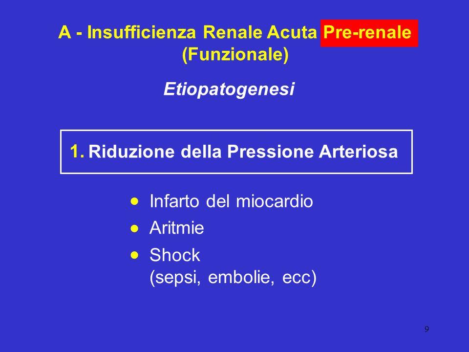 9 A - Insufficienza Renale Acuta Pre-renale (Funzionale) Etiopatogenesi Riduzione della Pressione Arteriosa 1. Infarto del miocardio Aritmie Shock (se