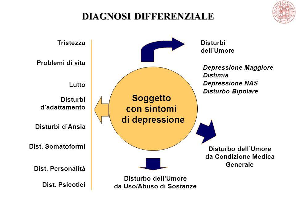 QUADRI CLINICI PARTICOLARI - Depressione con manifestazioni ansiose:. Sindrome ansioso-depressiva. Comorbidità con disturbo di panico