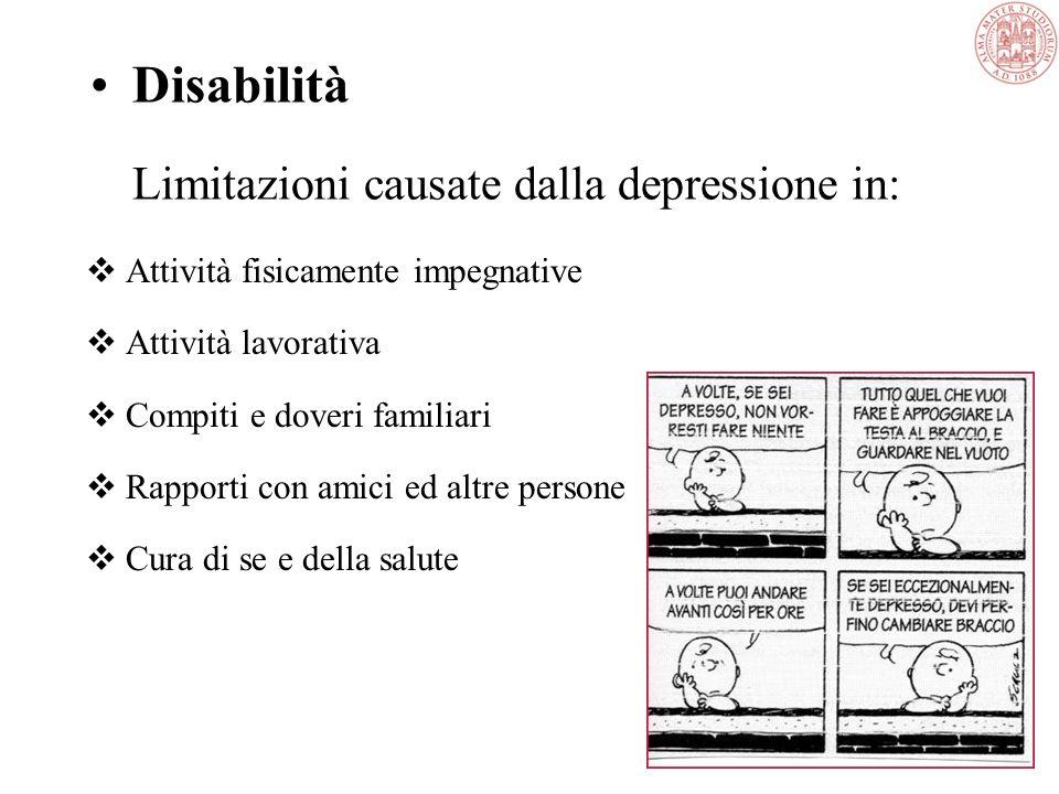 es. Scala di Hamilton (HAM-D) N°ITEMPUNTEGGIO 1 Umore depresso 0-4 2 Sentimenti di colpa 0-4 3 Suicidio 0-4 4 Insonnia iniziale 0-2 5 Insonnia central