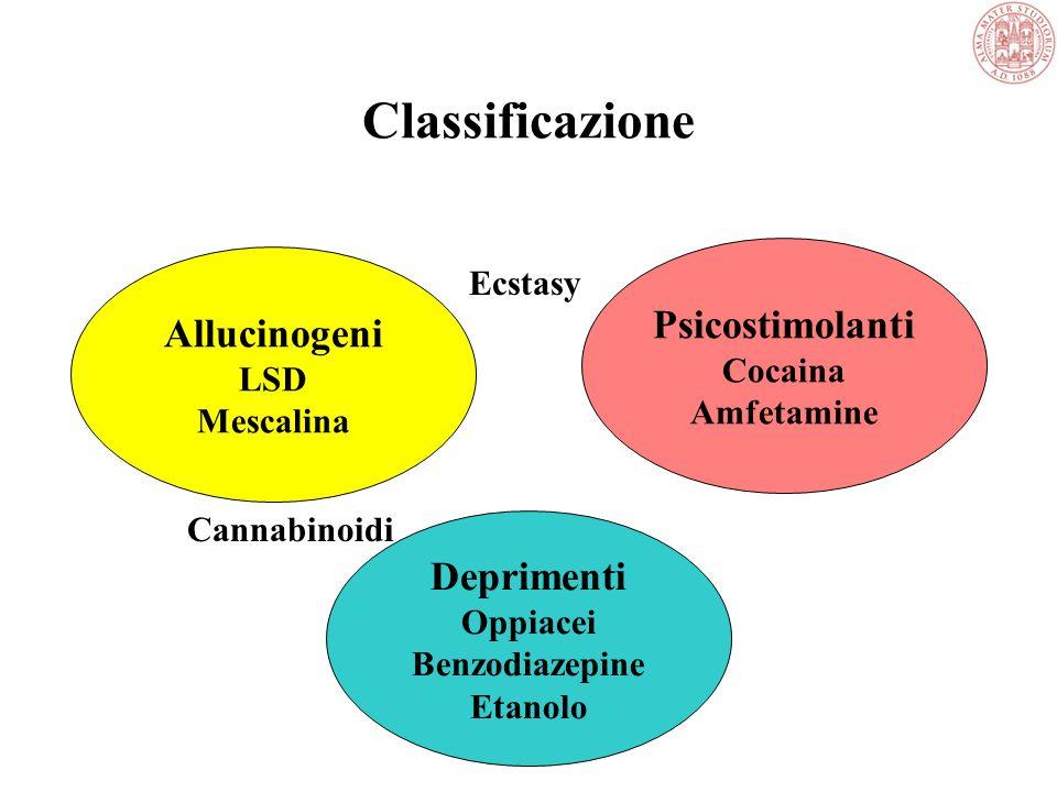 Alcolismo secondario (= alcool come automedicazione) Quadri acuti di alcolismo Dipendenza da alcool Evoluzione uguale allalcolismo primario