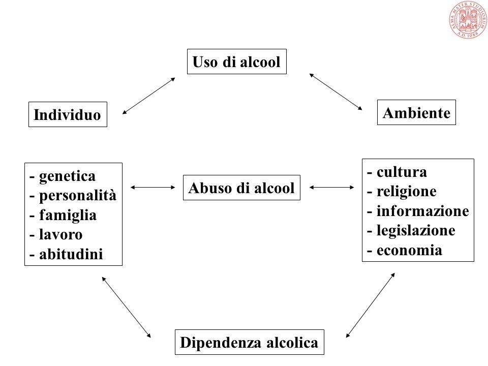 Epidemiologia e prevenzione dellalcolismo Lepidemiologia dellalcolismo risente di alcuni peculiari problemi metodologici riguardanti la forma e la qua