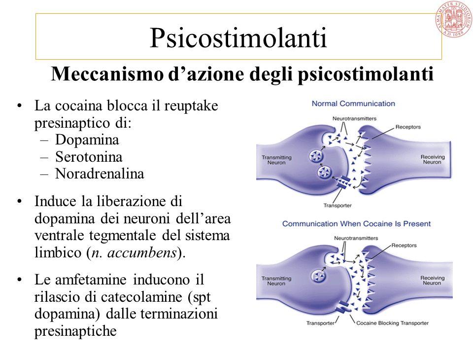 Psicostimolanti Classificazione Naturali: cocaina Di sintesi: amfetamine quali destroamfetamina, metamfetamina, metilfenidato Manifestazioni: sostanze