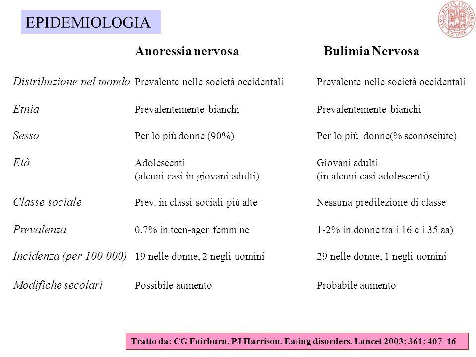 Classificazione degli eating disorders Anoressia nervosa Bulimia nervosa tra i DCA NAS è stato individuato il BED = Binge Eating Disorder